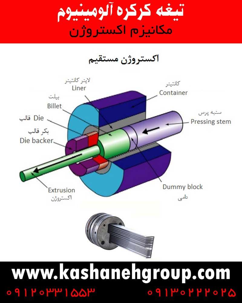 درب کرکره برقی، تیغه کرکره، تیغه درب کرکره برقی، تیغه کرکره آلومینیوم، تیغه آلومینیوم، تیغه کرکره فولادی، تیغه کرکره گالوانیزه، تیغه کرکره پلی کربنات، تیغه کرکره رول گیتر، کرکره برقی، کرکره برقی قیمت، درب کرکره ای، موتور کرکره برقی، قیمت درب کرکره ای، درب پارکینگ کرکره ای، قیمت موتور کرکره برقی، انواع کرکره برقی، کرکره اتوماتیک، قیمت کرکره برقی پارکینگی، قیمت کرکره برقی، درب کرکره برقی، درب کرکره اتوماتیک، تیغه کرکره، تیغه کرکره برقی، درب کرکره، درب اتوماتیک، درب برقی